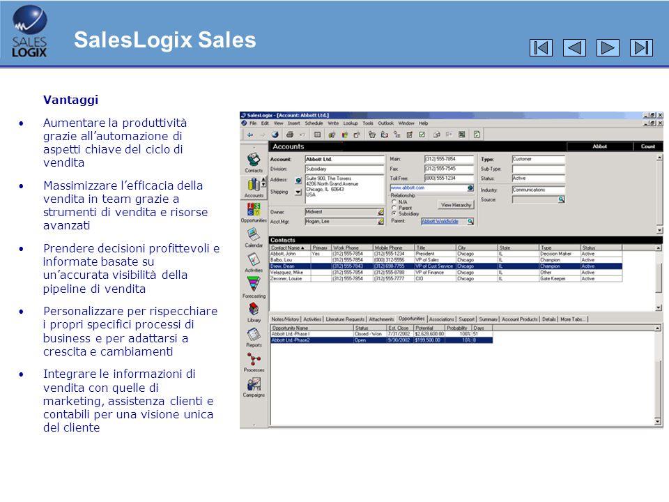 SalesLogix Sales Vantaggi. Aumentare la produttività grazie all'automazione di aspetti chiave del ciclo di vendita.