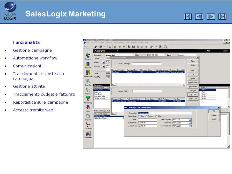 SalesLogix Marketing Funzionalità Gestione campagne