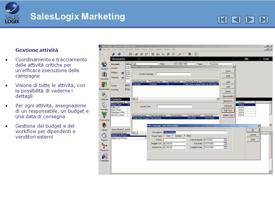 SalesLogix Marketing Gestione attività