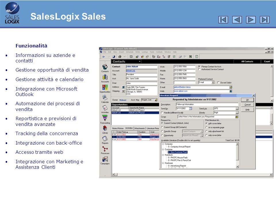 SalesLogix Sales Funzionalità Informazioni su aziende e contatti