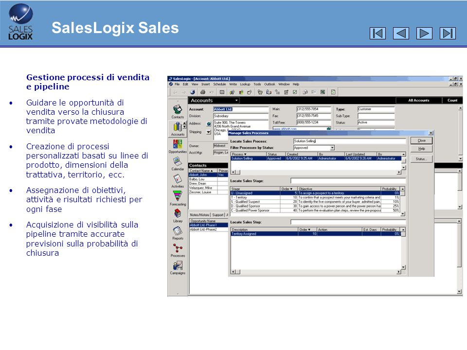 SalesLogix Sales Gestione processi di vendita e pipeline