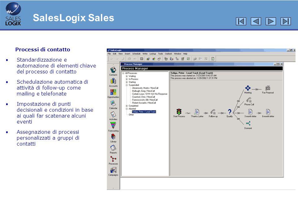 SalesLogix Sales Processi di contatto