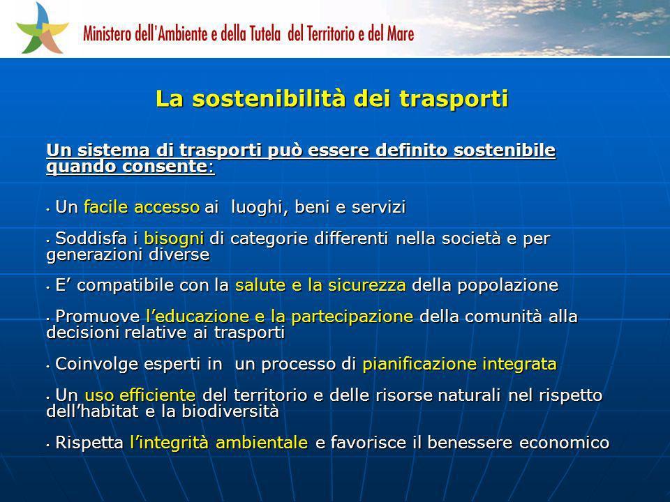 La sostenibilità dei trasporti