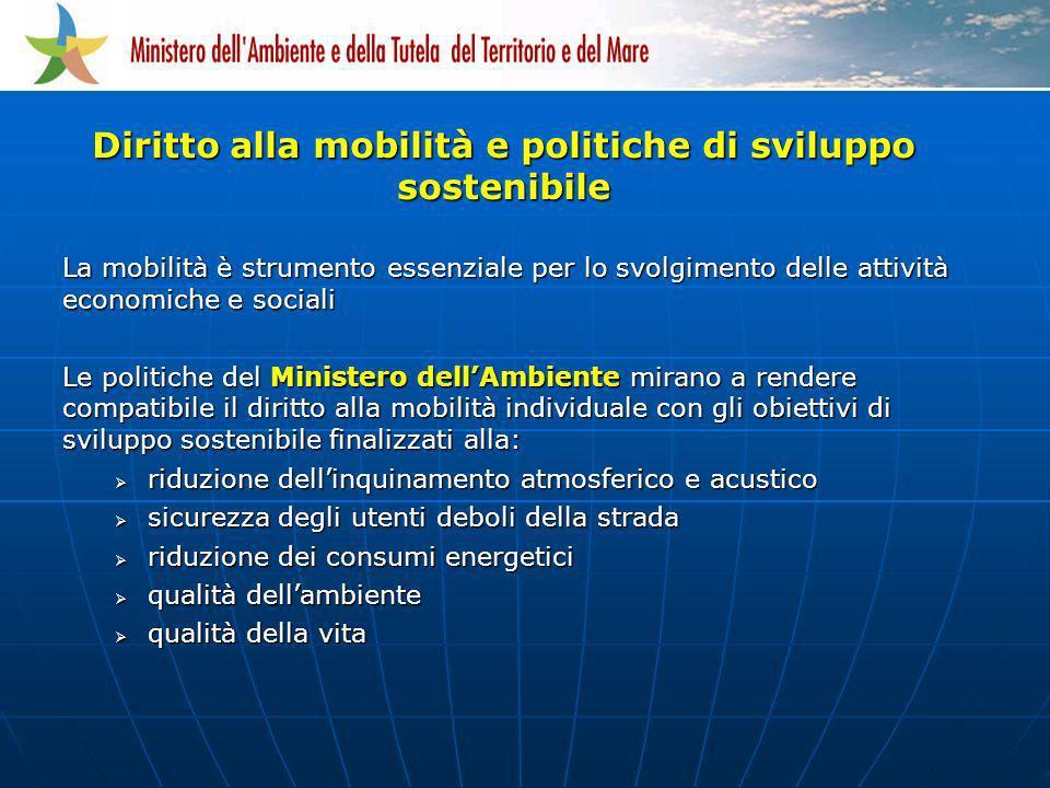 Diritto alla mobilità e politiche di sviluppo sostenibile