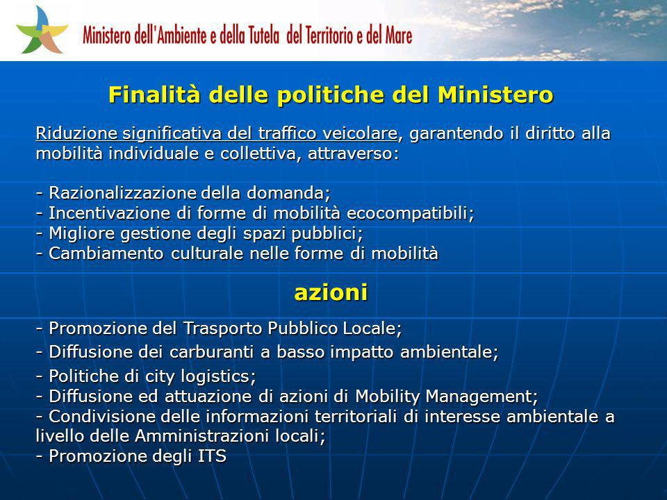Finalità delle politiche del Ministero