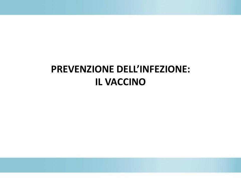PREVENZIONE DELL'INFEZIONE: IL VACCINO