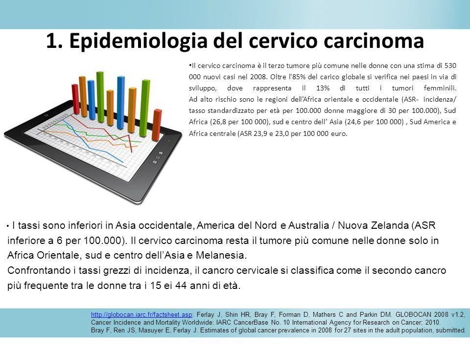 1. Epidemiologia del cervico carcinoma