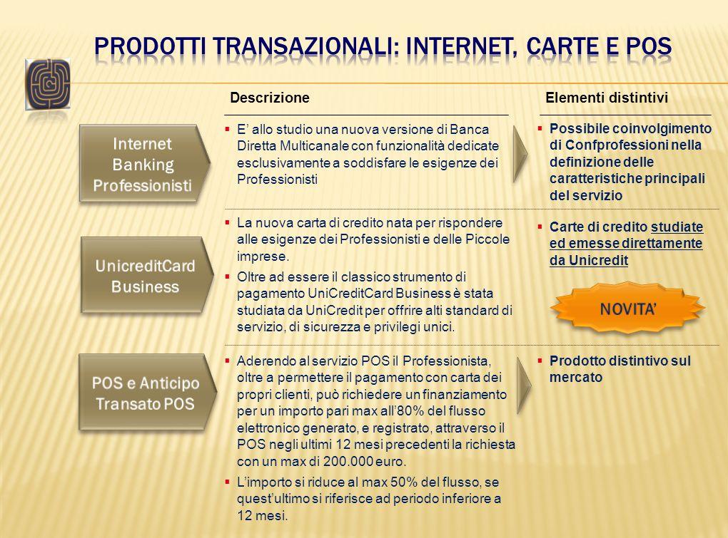 Prodotti transazionali: internet, carte e pos