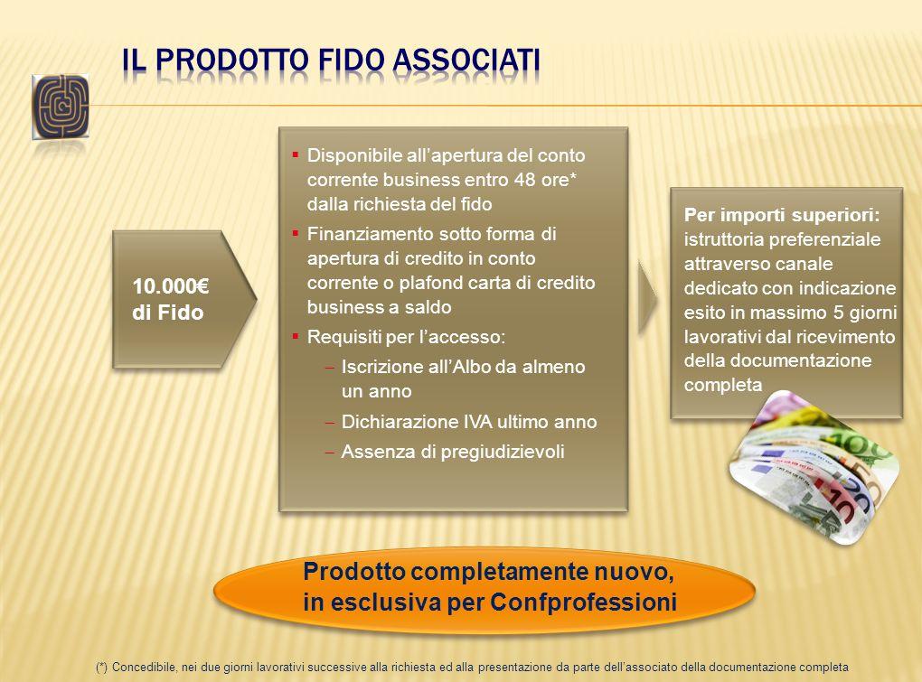 Il prodotto FIDo associati
