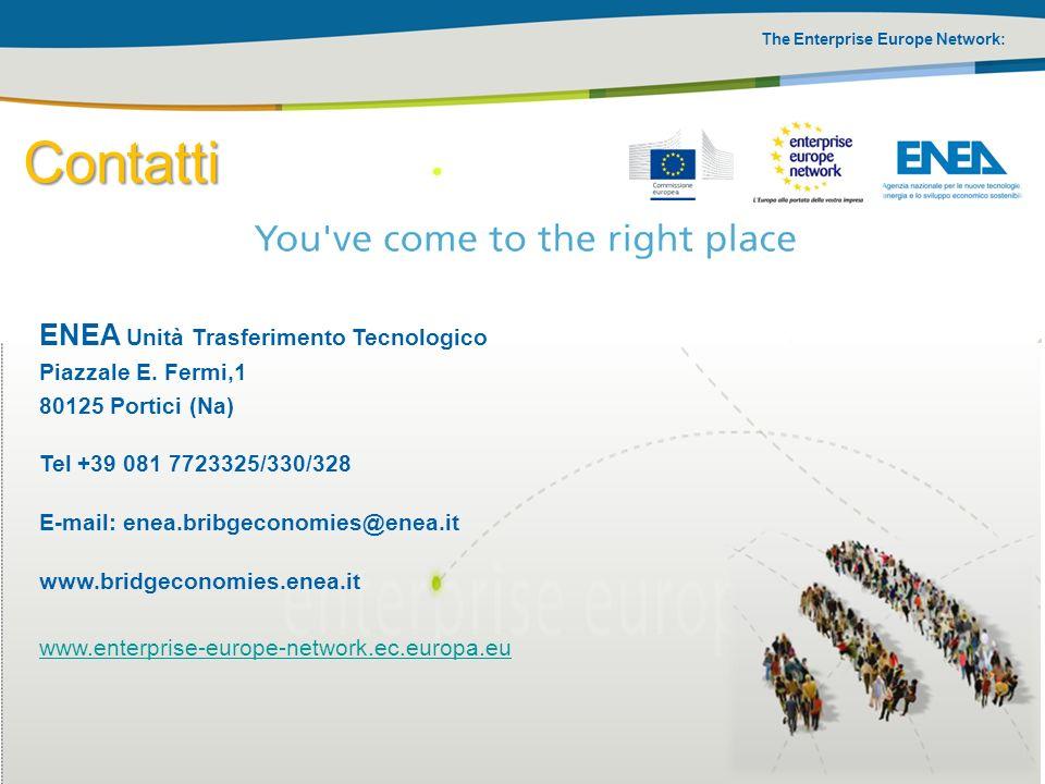 Contatti ENEA Unità Trasferimento Tecnologico Piazzale E. Fermi,1