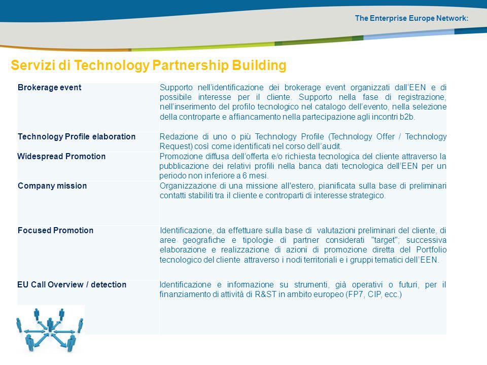 Servizi di Technology Partnership Building