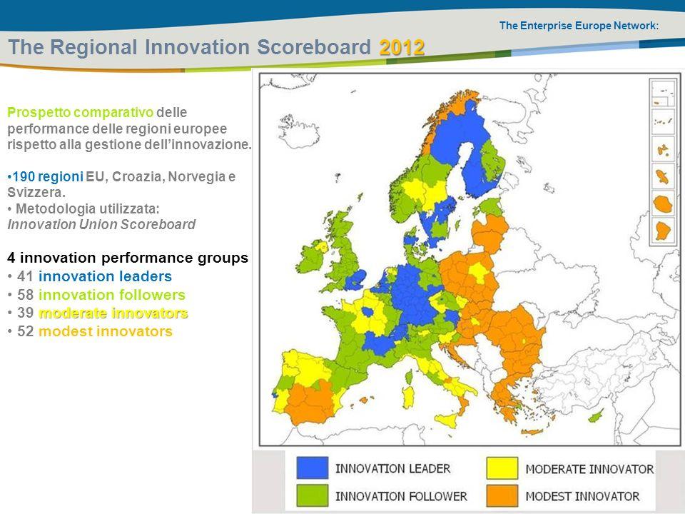 The Regional Innovation Scoreboard 2012