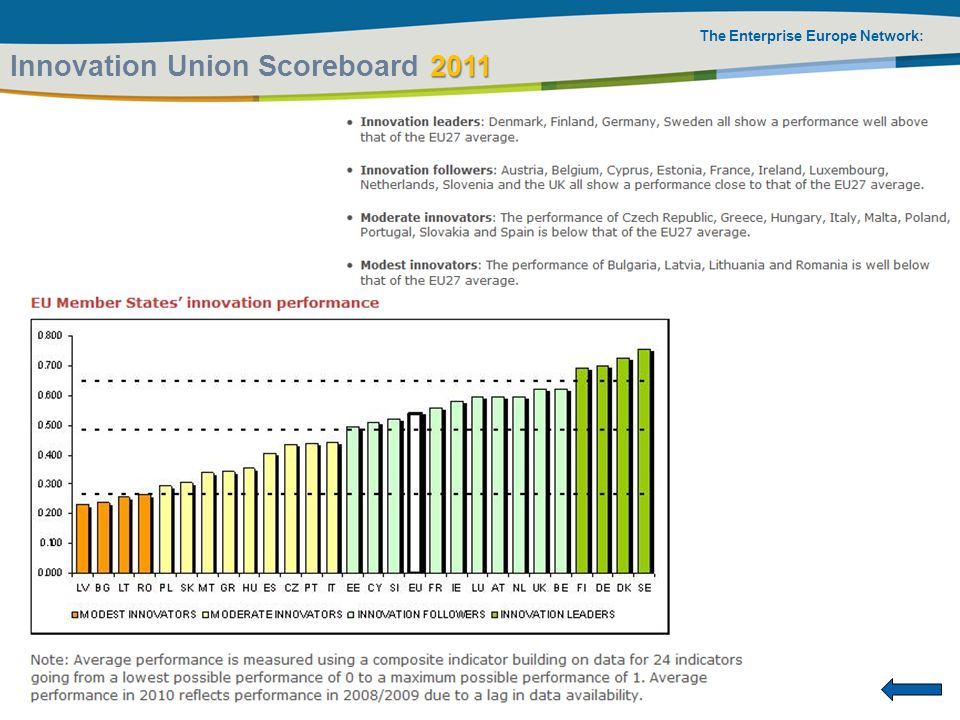 Innovation Union Scoreboard 2011