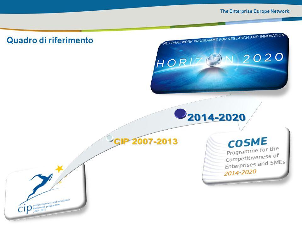 2014-2020 CIP 2007-2013 Quadro di riferimento Curiosità