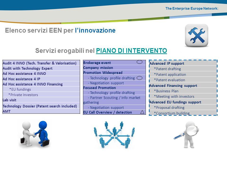 Elenco servizi EEN per l'innovazione