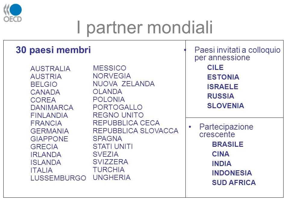 I partner mondiali 30 paesi membri