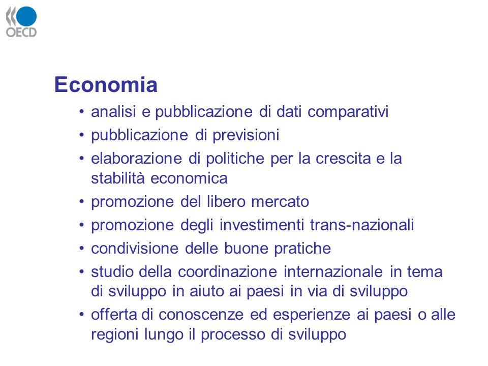 Economia analisi e pubblicazione di dati comparativi