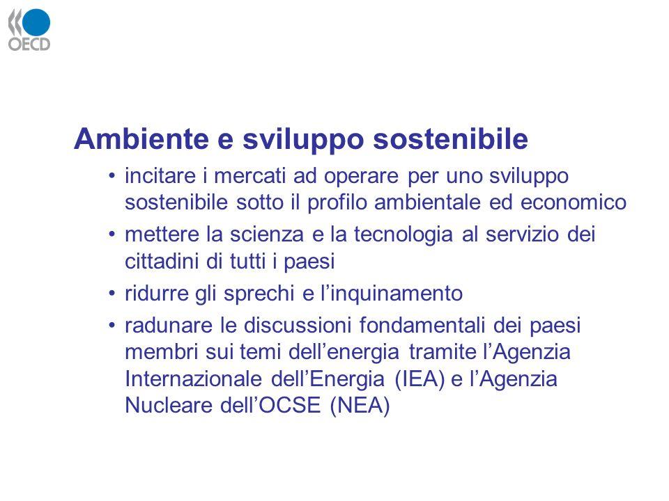 Ambiente e sviluppo sostenibile