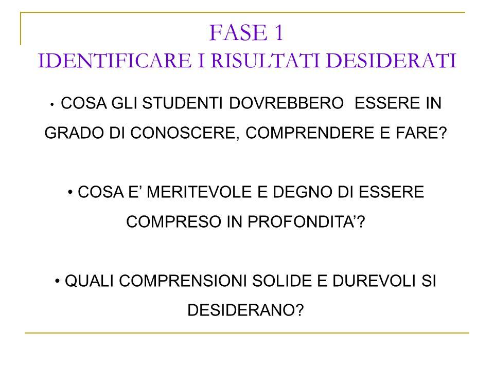 FASE 1 IDENTIFICARE I RISULTATI DESIDERATI