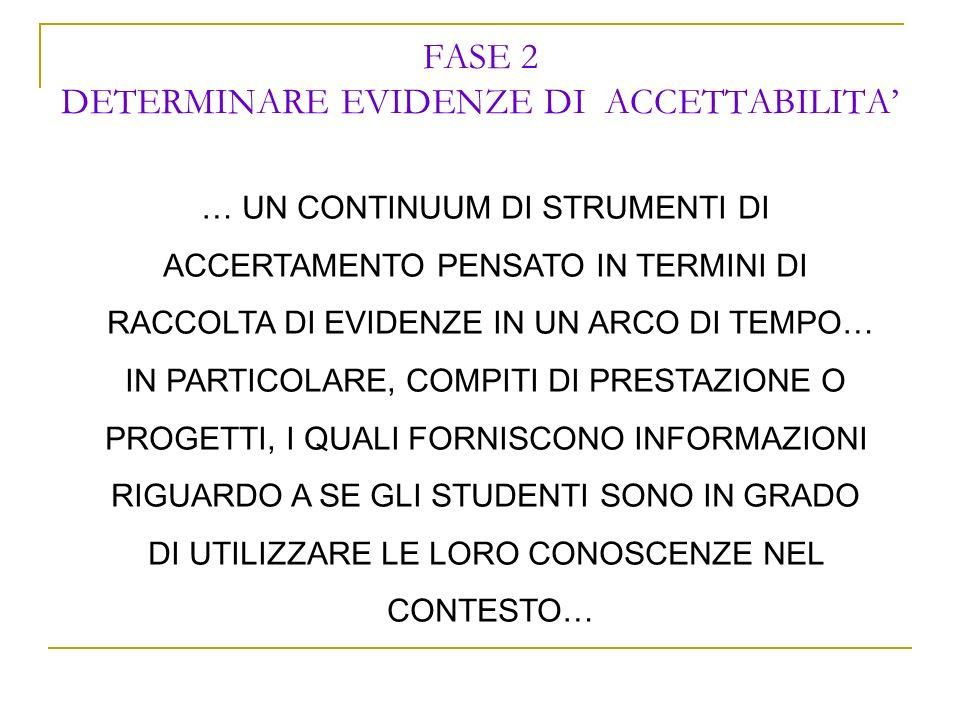 FASE 2 DETERMINARE EVIDENZE DI ACCETTABILITA'