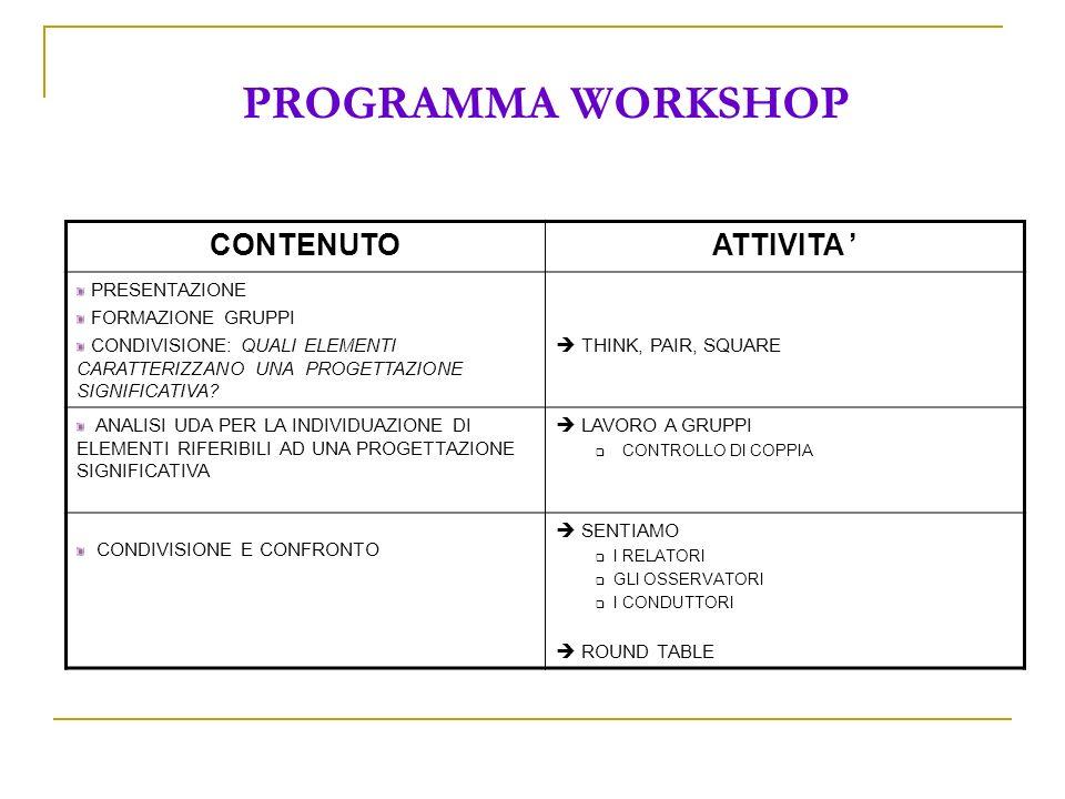 PROGRAMMA WORKSHOP CONTENUTO ATTIVITA ' PRESENTAZIONE
