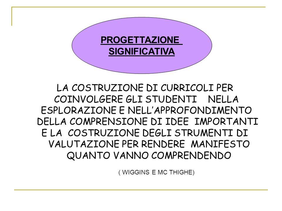 LA COSTRUZIONE DI CURRICOLI PER COINVOLGERE GLI STUDENTI NELLA