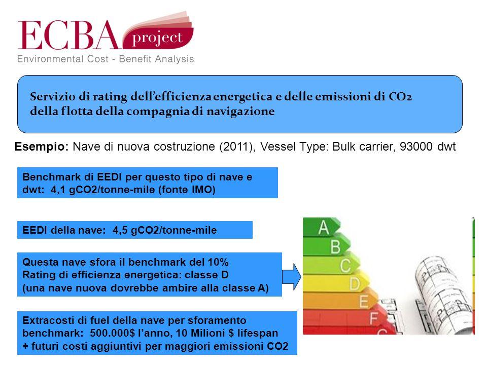 Servizio di rating dell'efficienza energetica e delle emissioni di CO2 della flotta della compagnia di navigazione
