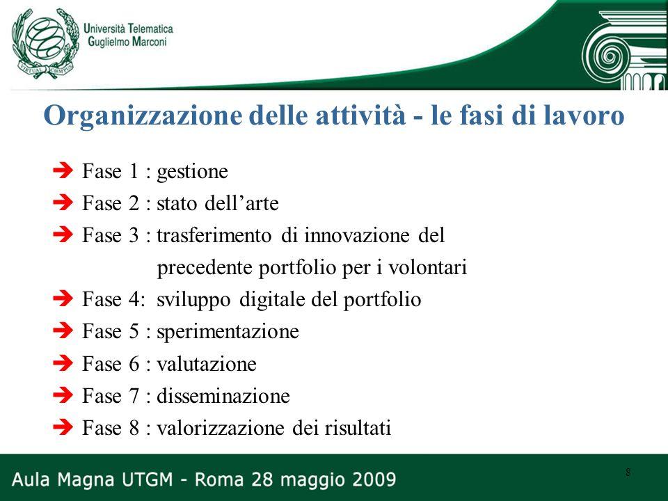 Organizzazione delle attività - le fasi di lavoro