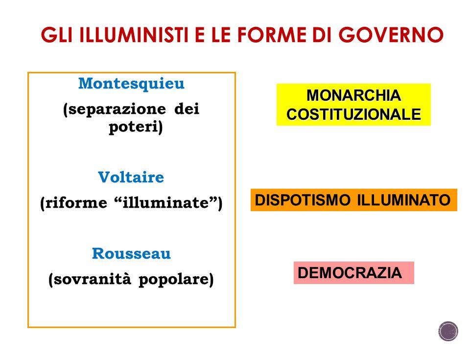 GLI ILLUMINISTI E LE FORME DI GOVERNO MONARCHIA COSTITUZIONALE