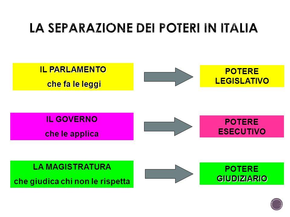 Le rivoluzioni del settecento ppt video online scaricare for Chi fa le leggi in italia