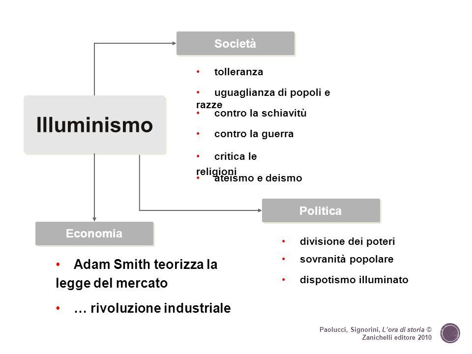 Illuminismo Adam Smith teorizza la legge del mercato