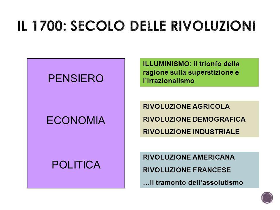 IL 1700: SECOLO DELLE RIVOLUZIONI