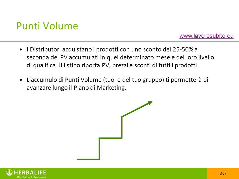 Punti Volume www.lavorosubito.eu.