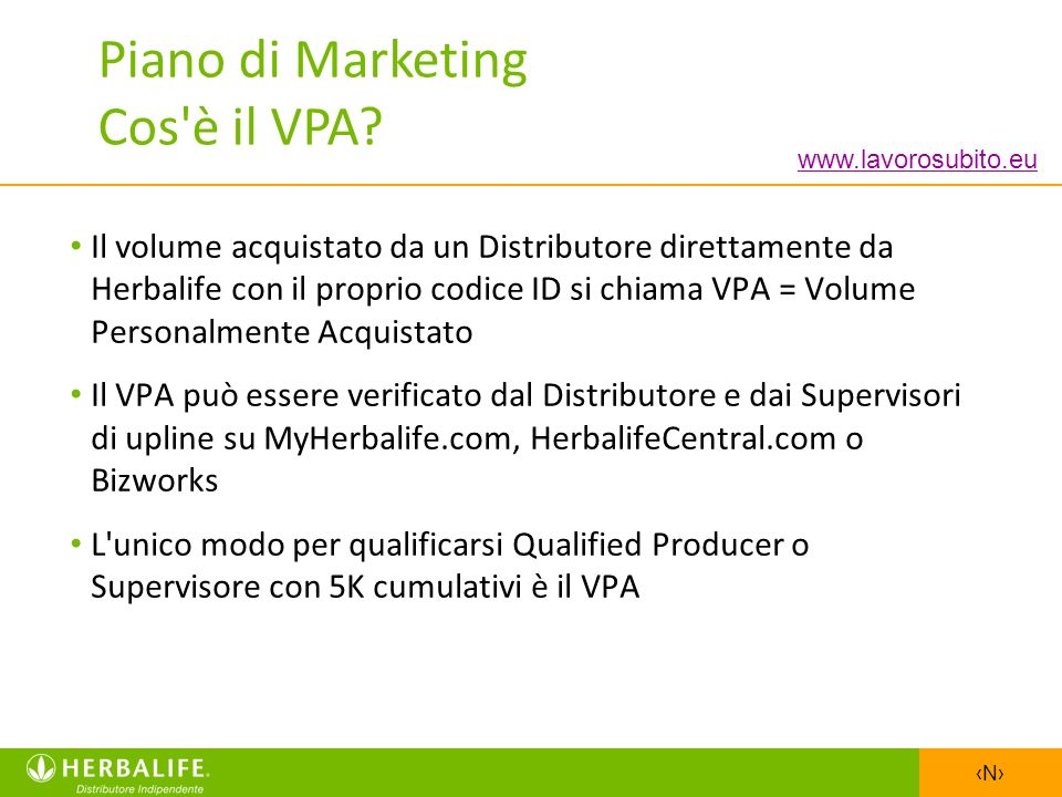 Piano di Marketing Cos è il VPA