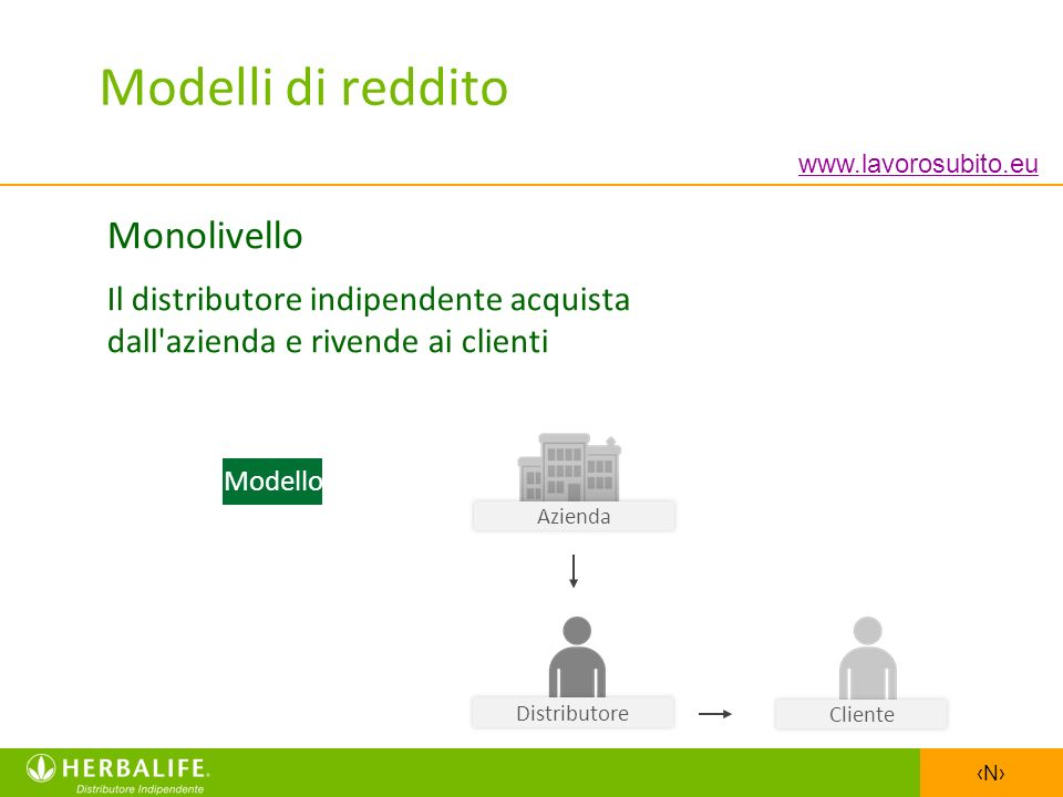 Modelli di reddito Monolivello