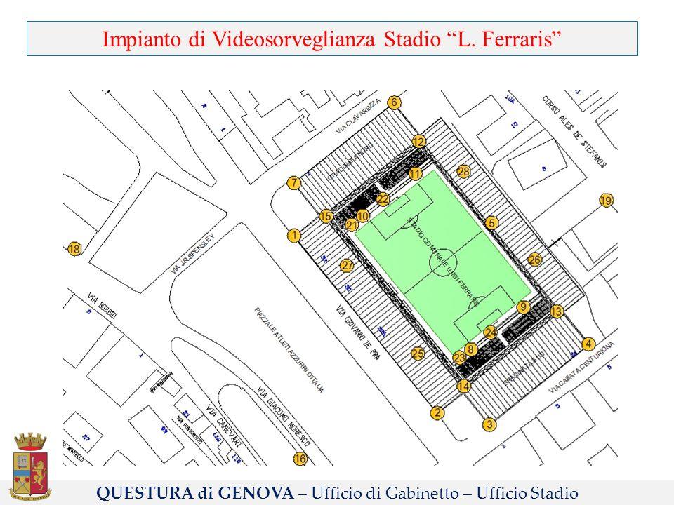 Impianto di Videosorveglianza Stadio L. Ferraris
