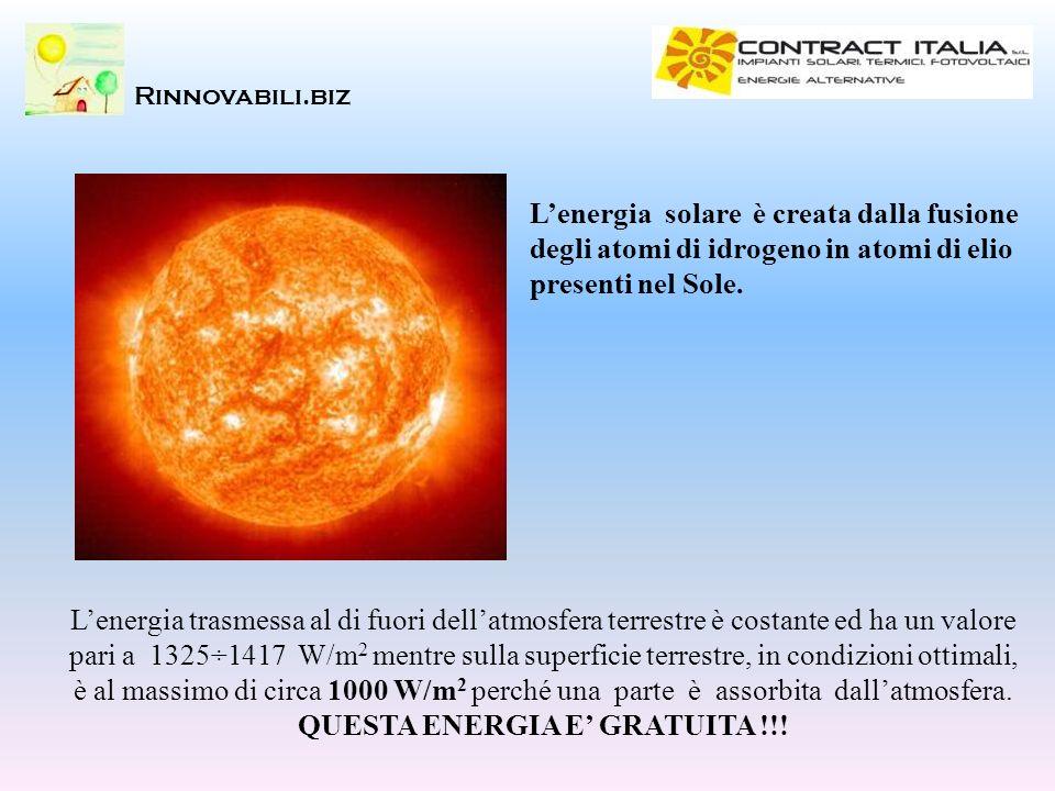 Rinnovabili.biz L'energia solare è creata dalla fusione degli atomi di idrogeno in atomi di elio presenti nel Sole.
