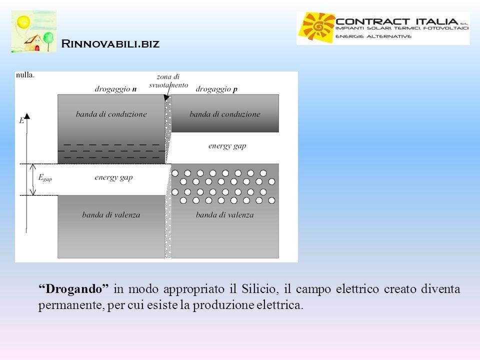 Rinnovabili.biz Drogando in modo appropriato il Silicio, il campo elettrico creato diventa permanente, per cui esiste la produzione elettrica.