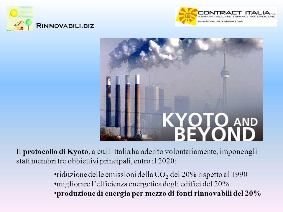 riduzione delle emissioni della CO2 del 20% rispetto al 1990