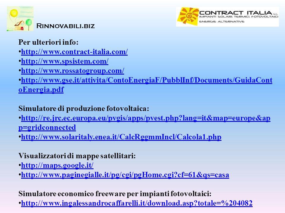 Simulatore di produzione fotovoltaica: