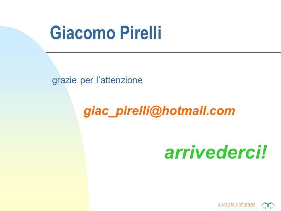 grazie per l'attenzione giac_pirelli@hotmail.com arrivederci!