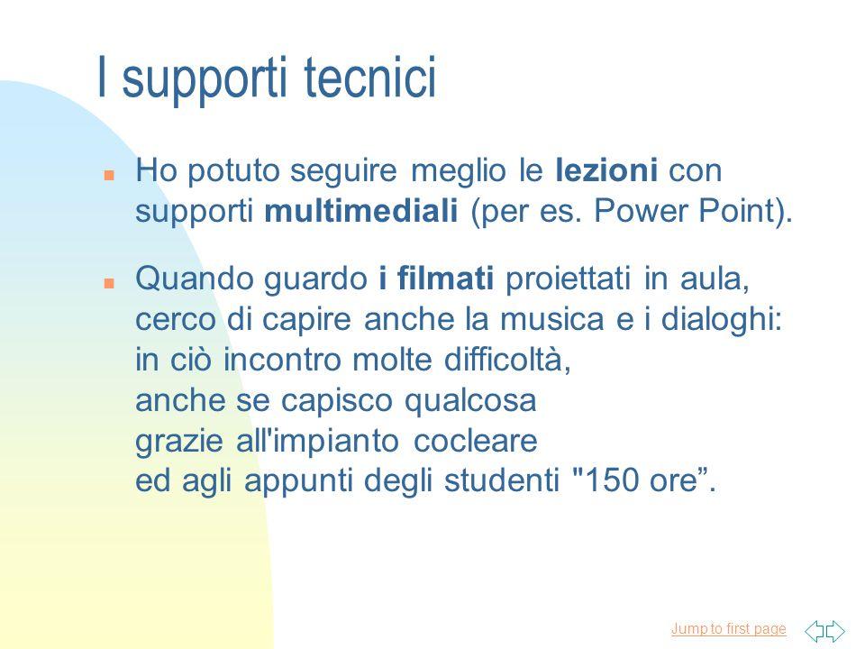 I supporti tecnici Ho potuto seguire meglio le lezioni con supporti multimediali (per es. Power Point).