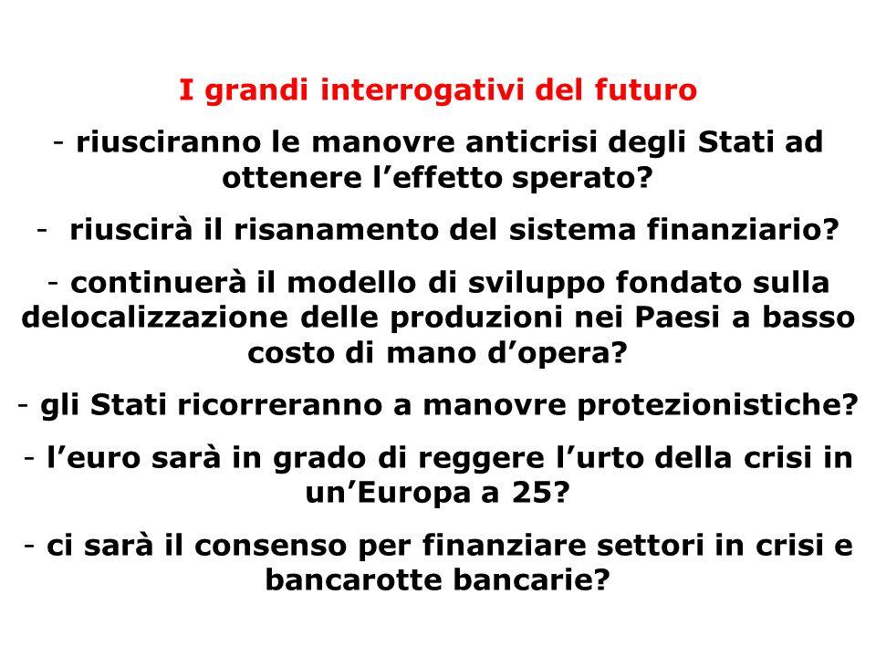I grandi interrogativi del futuro