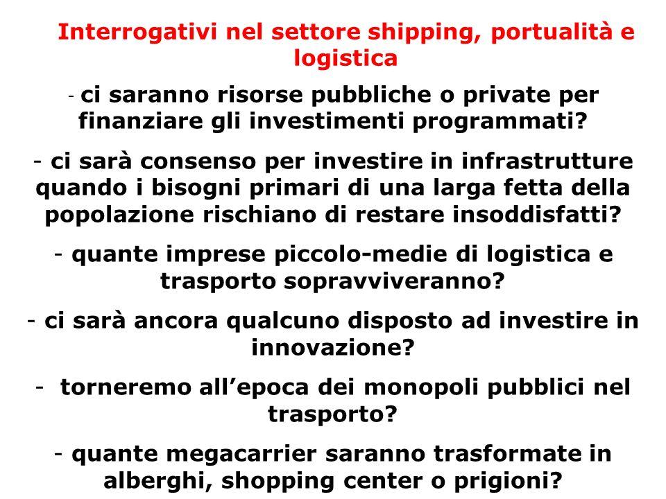 Interrogativi nel settore shipping, portualità e logistica