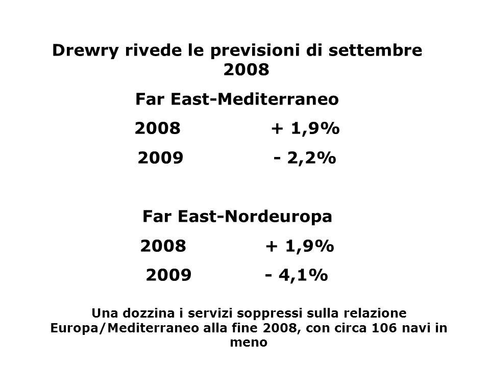 Drewry rivede le previsioni di settembre 2008 Far East-Mediterraneo