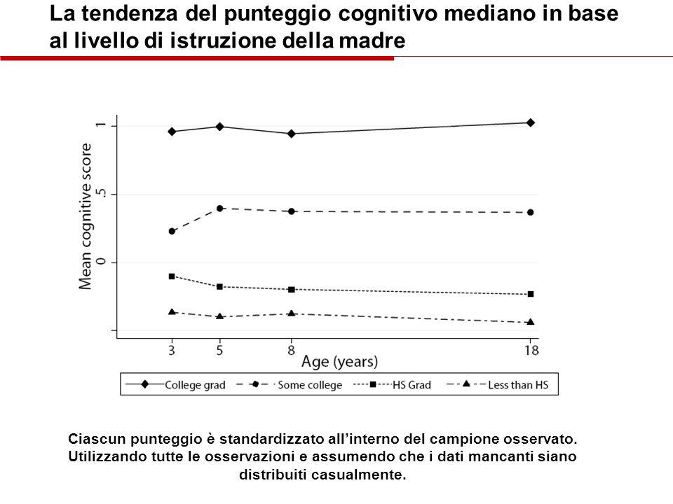La tendenza del punteggio cognitivo mediano in base al livello di istruzione della madre