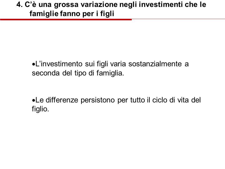 4. C'è una grossa variazione negli investimenti che le famiglie fanno per i figli