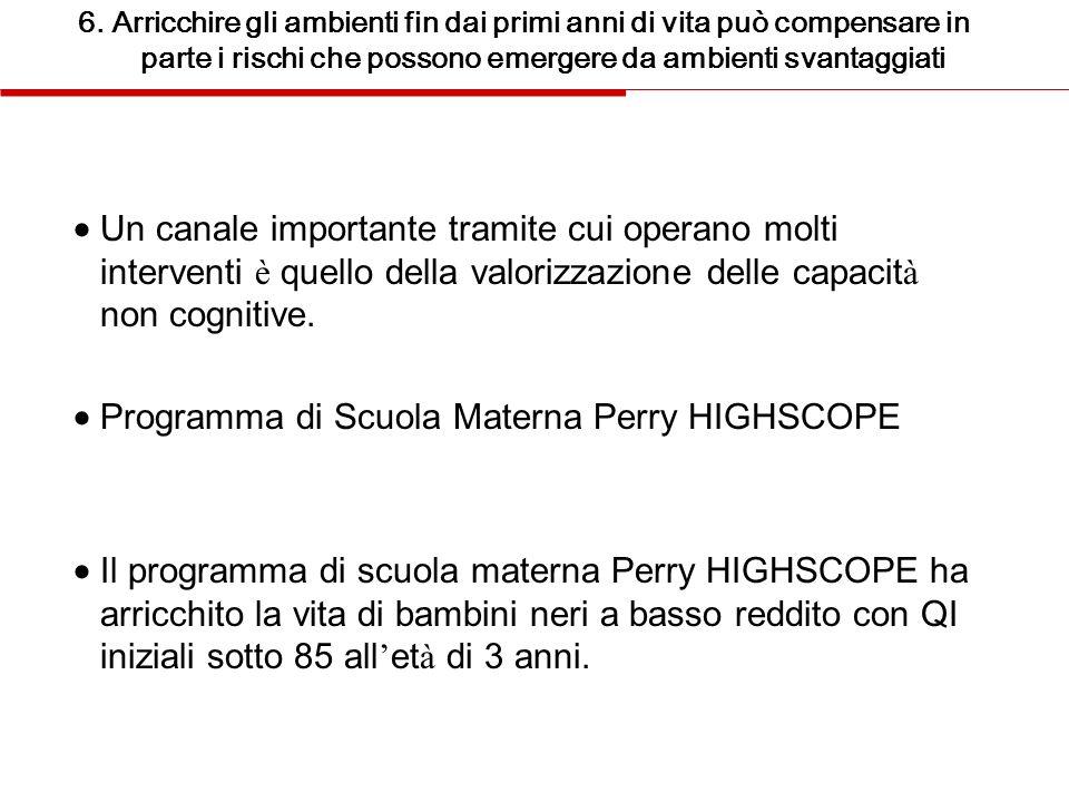 Programma di Scuola Materna Perry HIGHSCOPE
