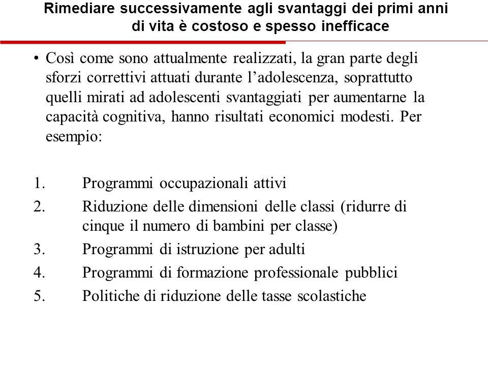 1. Programmi occupazionali attivi