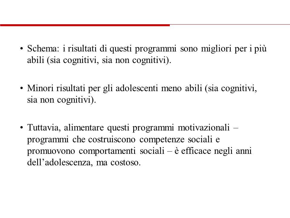 • Schema: i risultati di questi programmi sono migliori per i più abili (sia cognitivi, sia non cognitivi).